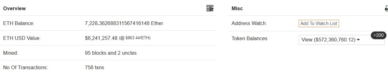 L'adresse Genesis Ethereum a reçu plus de 6 millions de dollars par erreur