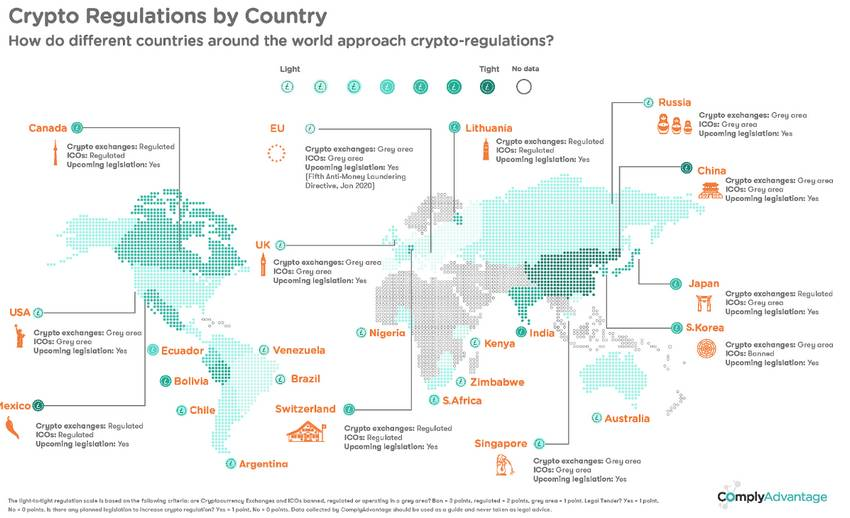Régulation de la crypto-monnaie: un monde de zones grises