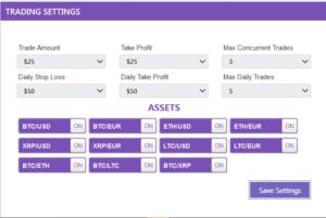 Trading algorithmique : Guide débutant complet pour 2021