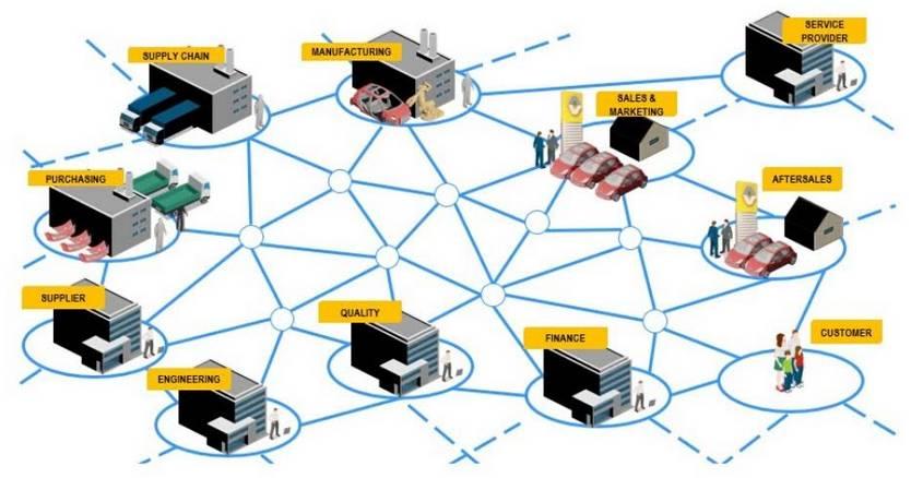 Renault a identifié 20 projets dans la blockchain