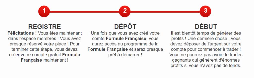 Inscription Formule Française