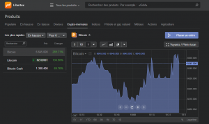 Libertex : L'application propre au broker