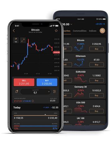 app mobile de capital.com