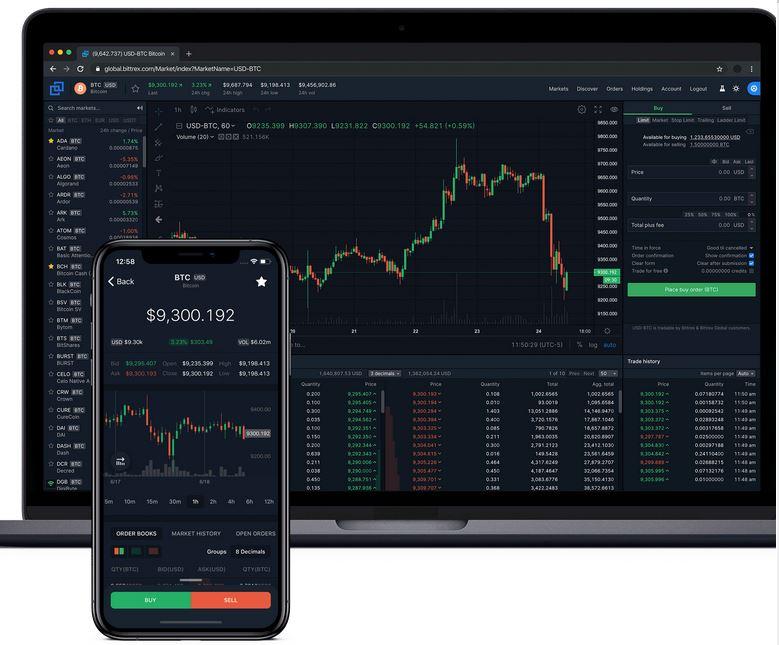 trading sur bittrex