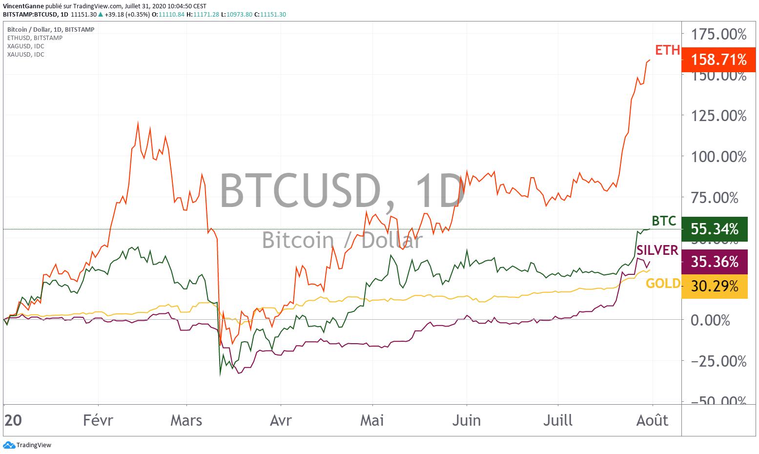 courtier bitcoin à terme
