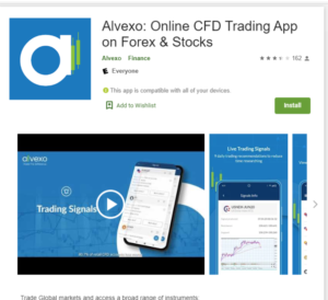 télécharger app Alvexo
