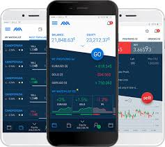 AvaTrade : meilleure application de trading d'options