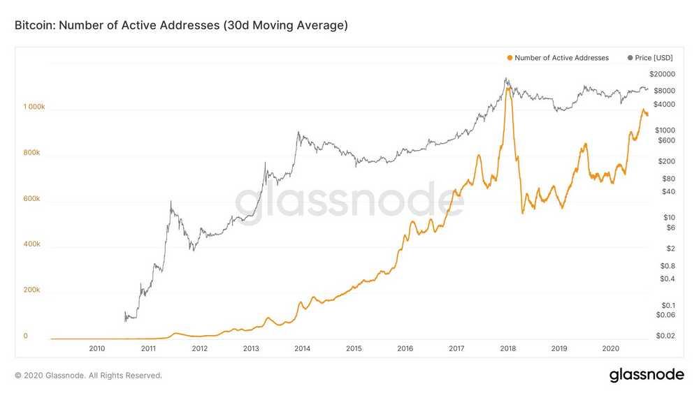 Bitcoin devrait être à 15.000 dollars pour Bloomberg
