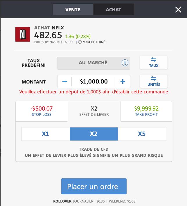 Acheter action Netflix avec effet de levier
