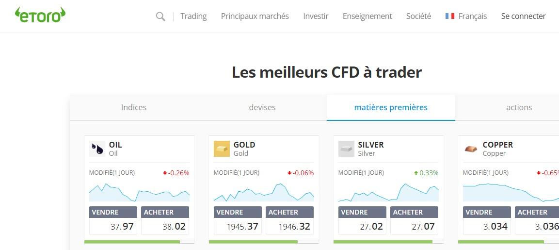 Les produits Financiers : les CFD