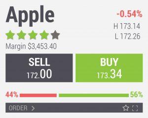 action apple sur UFX avis