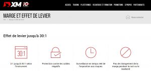 levier trading xm