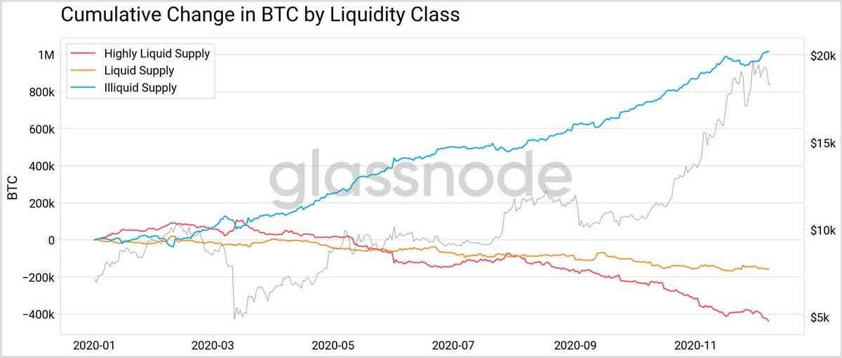 Acheter des bitcoins en liquidez sports public betting percentages ncaa