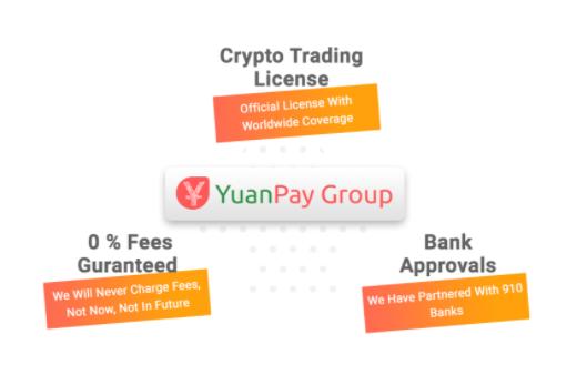 Yuan Pay Group: comment fonctionne-t-il?