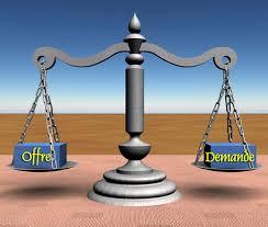 Loi de l'offre et de la demande