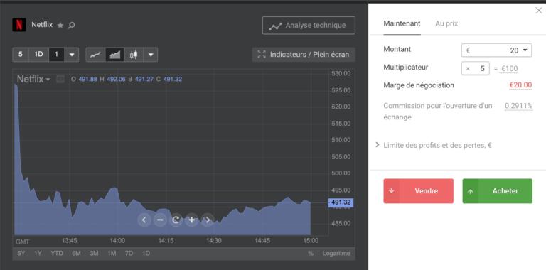 Etape 4: Commencez le trading avec MT4 ECN