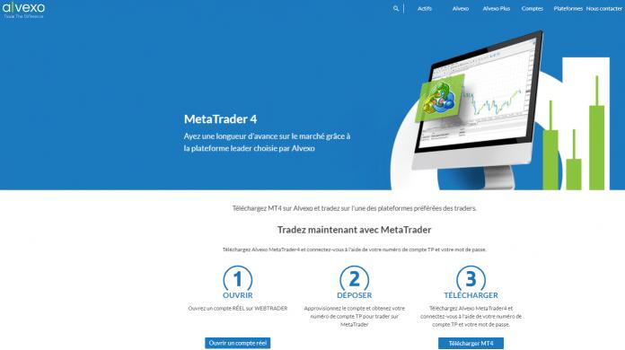 Télécharger MetaTrader 4 mac sur Alvexo