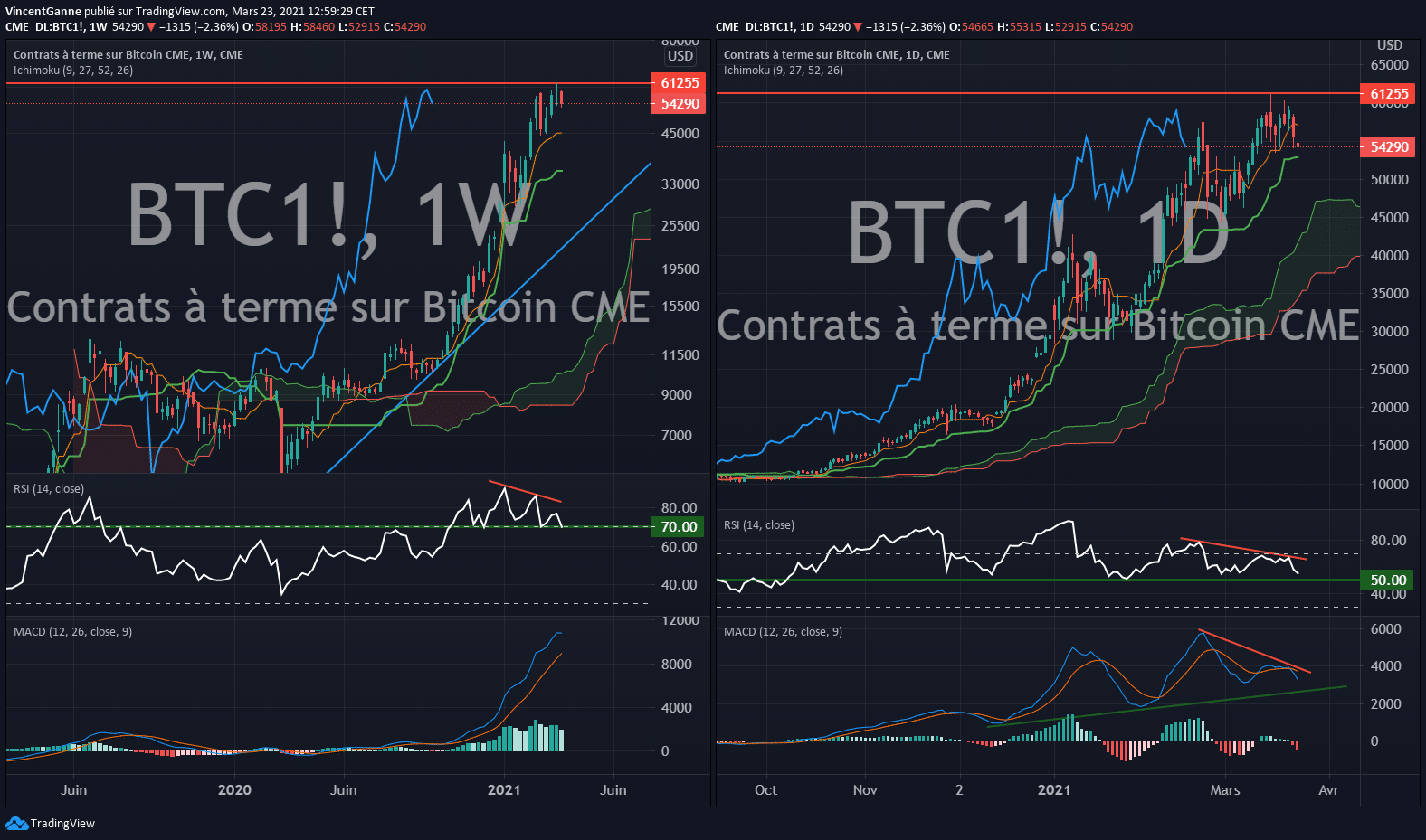btc volum trading putere bitcoin