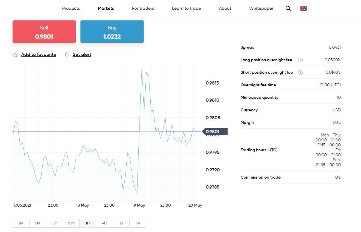 acheter tether capital.com
