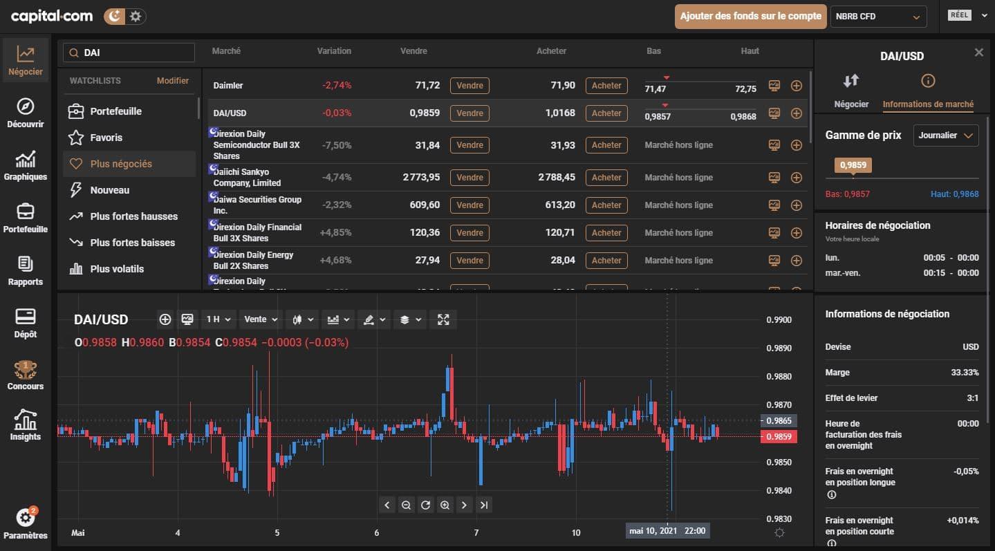Trading sur Capital.com
