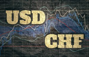 Cours USD CHF