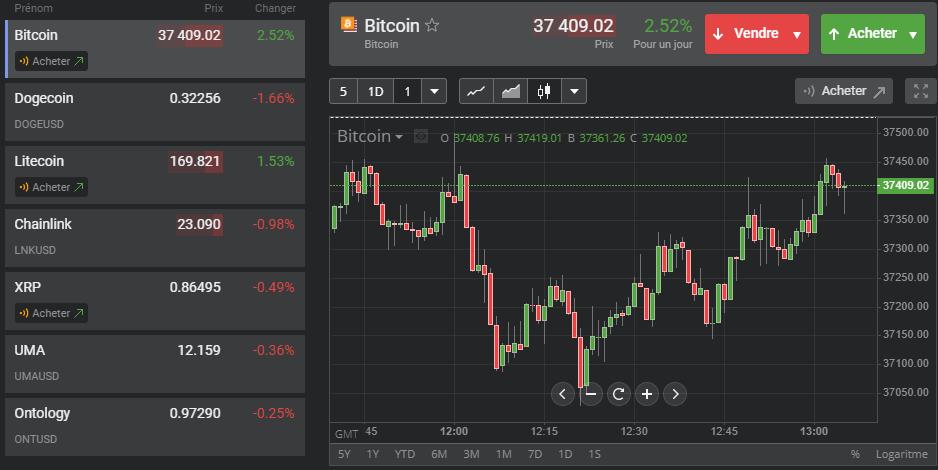 investir crypto libertex
