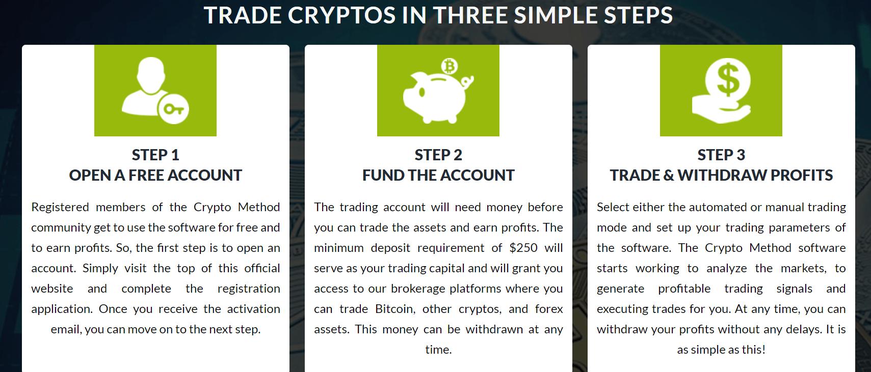 Site crypto method