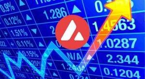 Avalanche AVAX explose cette semaine. La Crypto monnaie gagne 106 %