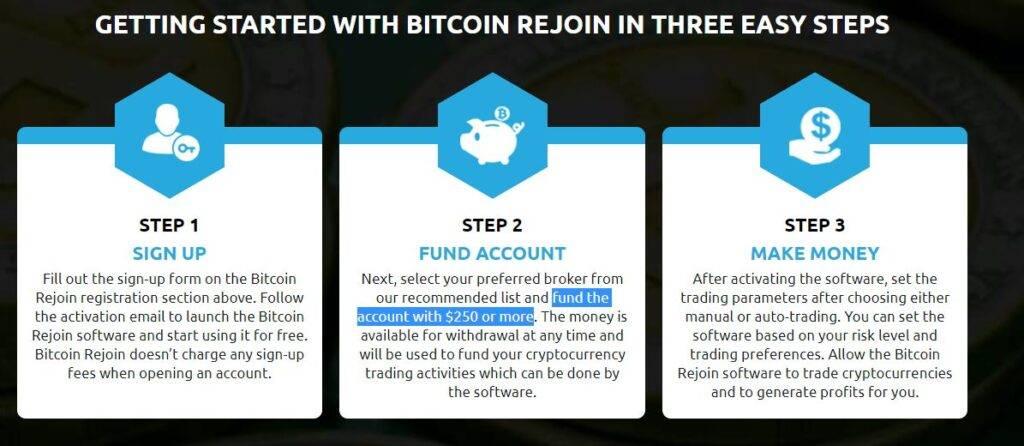 Comment Bitcoin Rejoin Fonctionne-t-il?