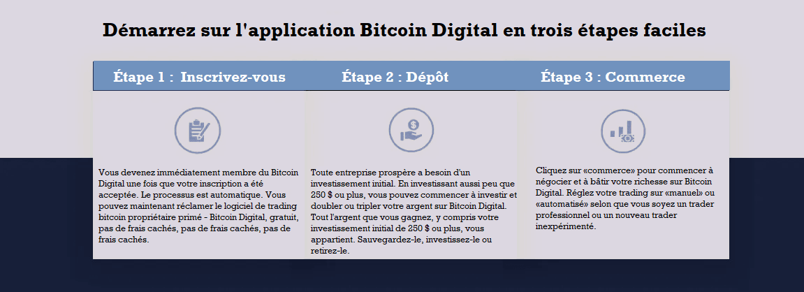 Comment Bitcoin Digital Fonctionne-t-il?