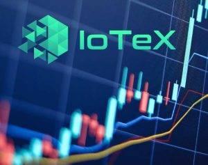 IOTX, la crypto monnaie de IOTEX a décoller au cours de cette folle semaine