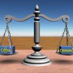 La Loi de l'Offre et de la Demande