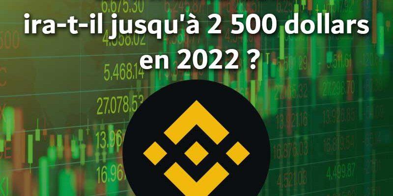 Binance coin cours prédiction 2022 2030